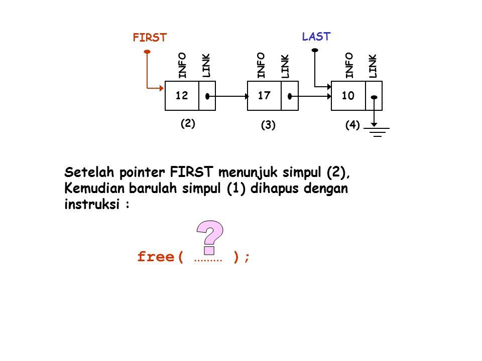 free( ……… ); Setelah pointer FIRST menunjuk simpul (2),