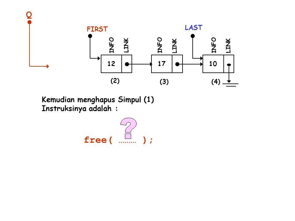 Q free( ……… ); Kemudian menghapus Simpul (1) Instruksinya adalah :
