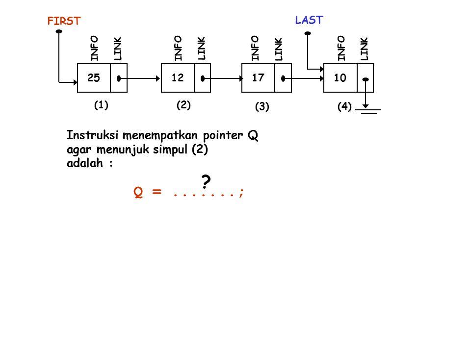Q = .......; Instruksi menempatkan pointer Q