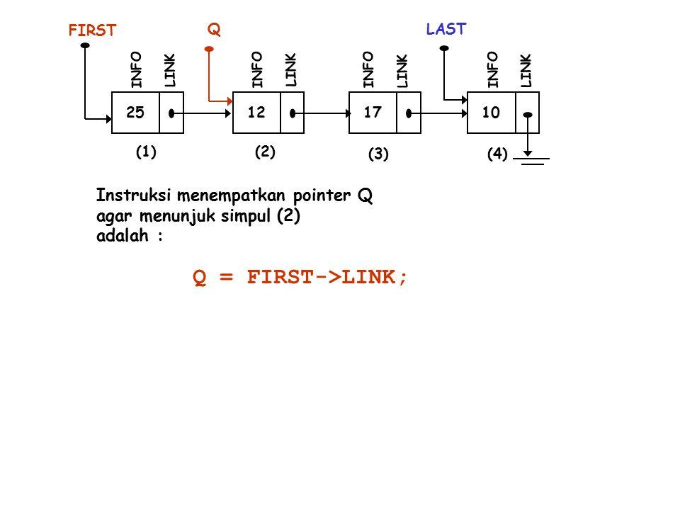 Q = FIRST->LINK; Instruksi menempatkan pointer Q