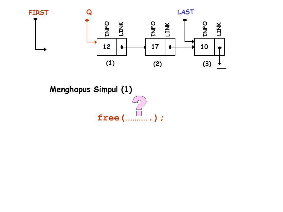 free(………….); Menghapus Simpul (1) FIRST Q LAST 12 17 10 (1) (2) (3)