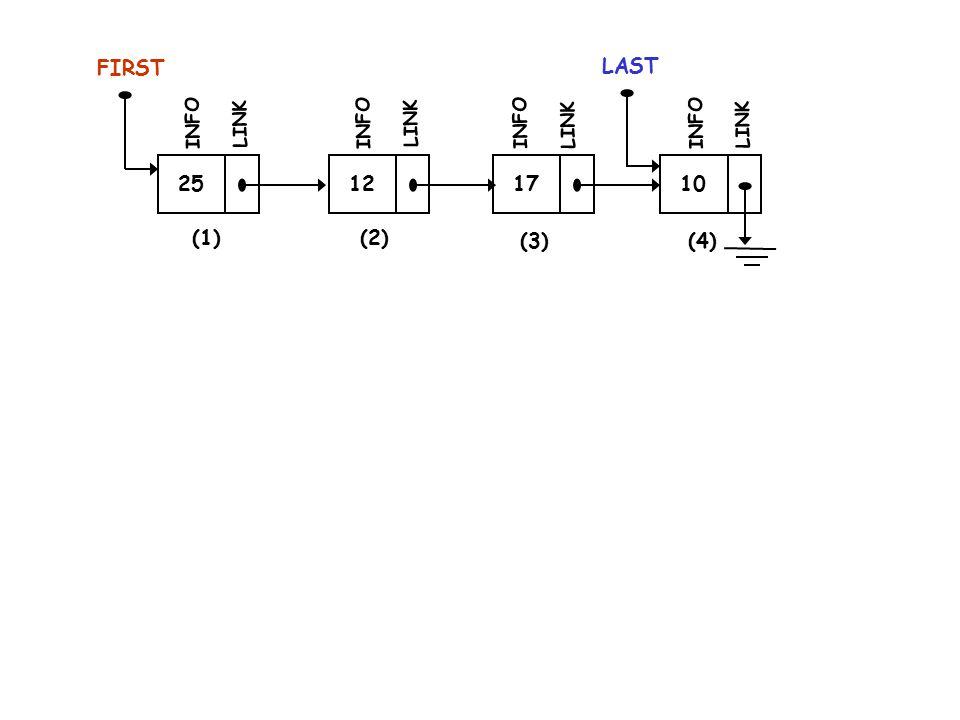 FIRST LAST 25 12 17 10 (1) (2) (3) (4) INFO LINK INFO LINK INFO LINK