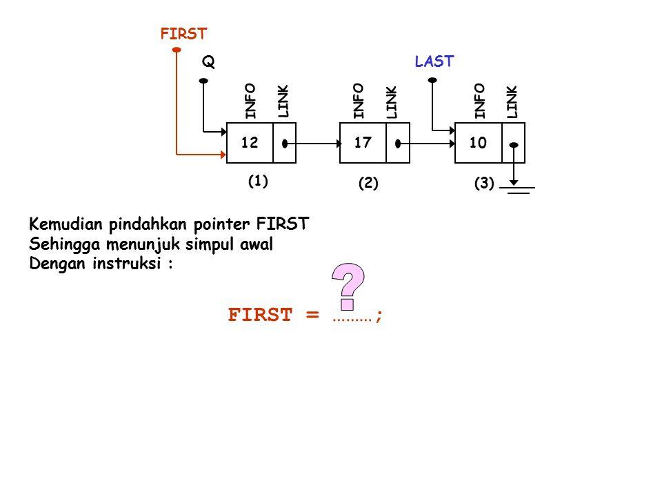 FIRST = ………; Kemudian pindahkan pointer FIRST