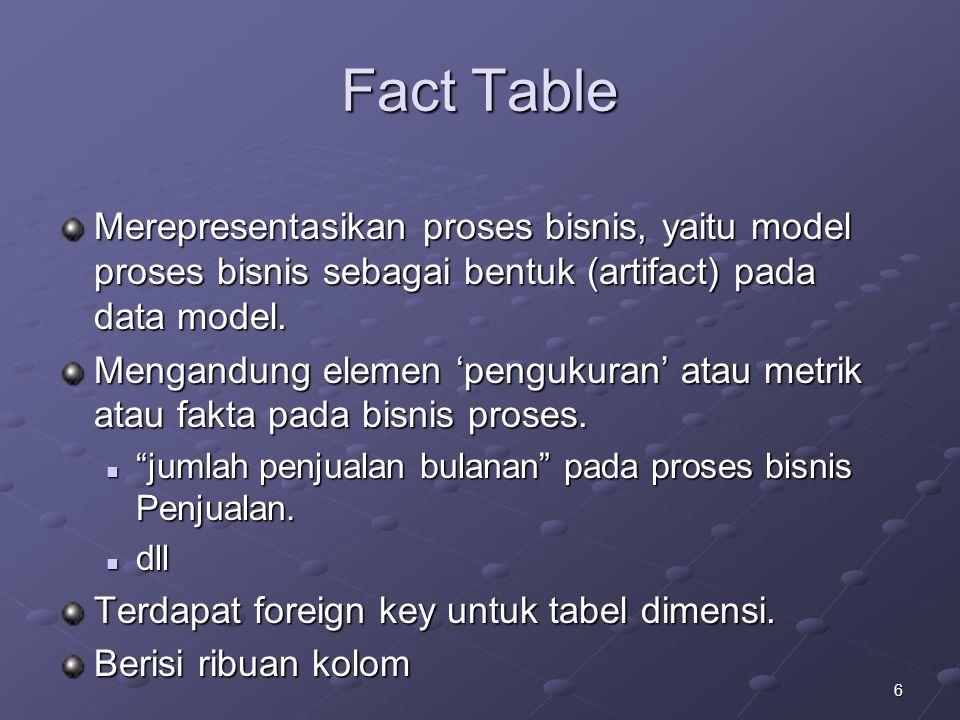Fact Table Merepresentasikan proses bisnis, yaitu model proses bisnis sebagai bentuk (artifact) pada data model.