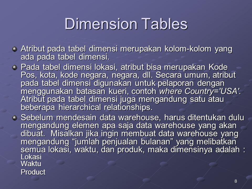 Dimension Tables Atribut pada tabel dimensi merupakan kolom-kolom yang ada pada tabel dimensi.