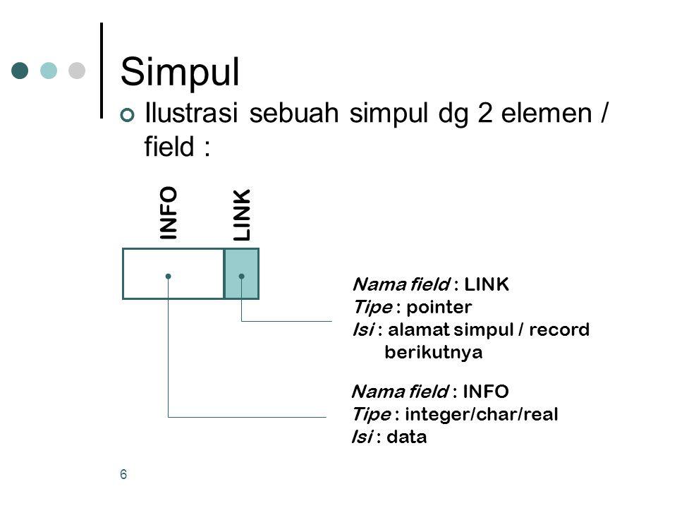 Simpul Ilustrasi sebuah simpul dg 2 elemen / field : INFO LINK