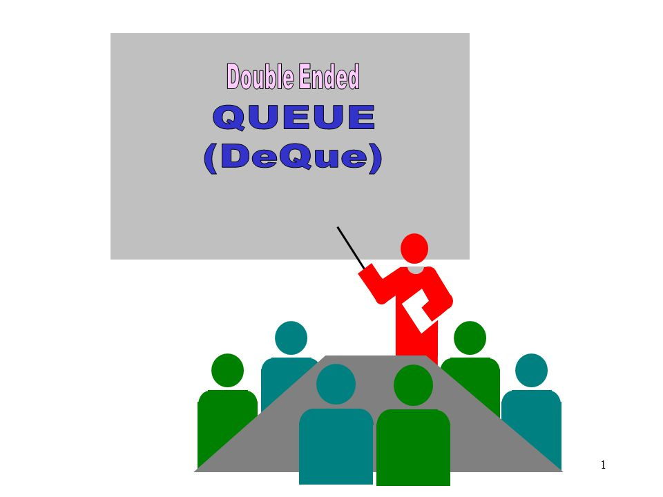 Double Ended QUEUE (DeQue) 6.3 & 7.3 NESTED LOOP