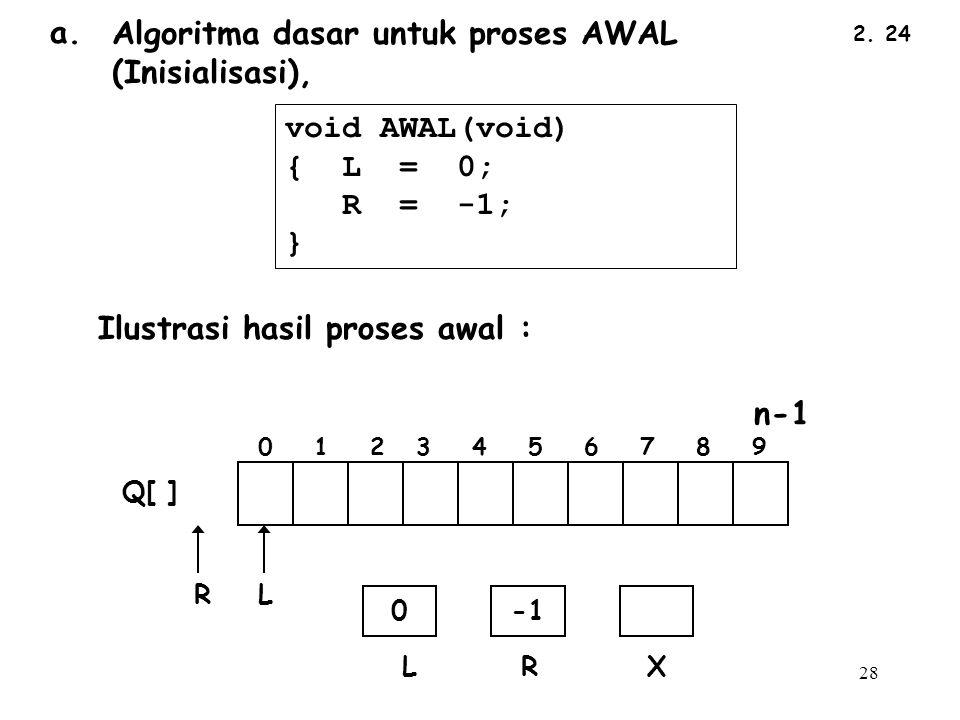 Algoritma dasar untuk proses AWAL (Inisialisasi),