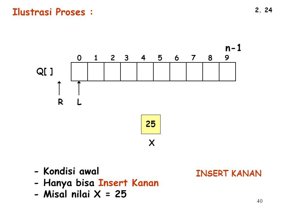 - Hanya bisa Insert Kanan - Misal nilai X = 25