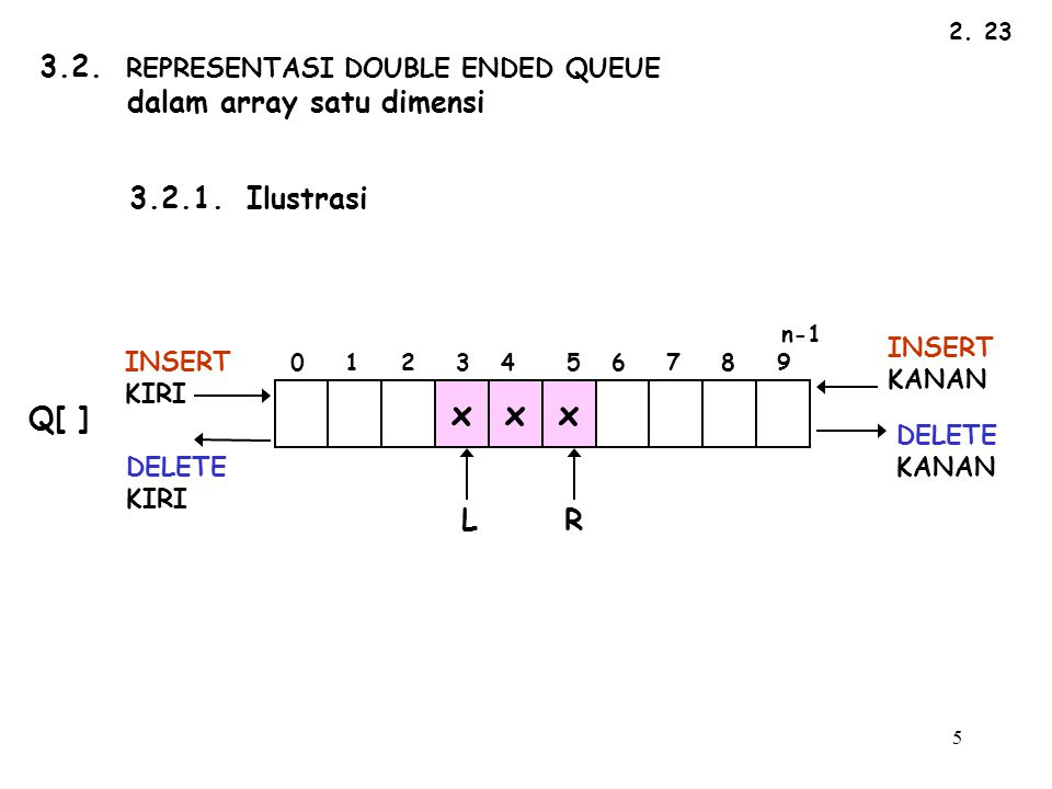 x x x 3.2. REPRESENTASI DOUBLE ENDED QUEUE dalam array satu dimensi