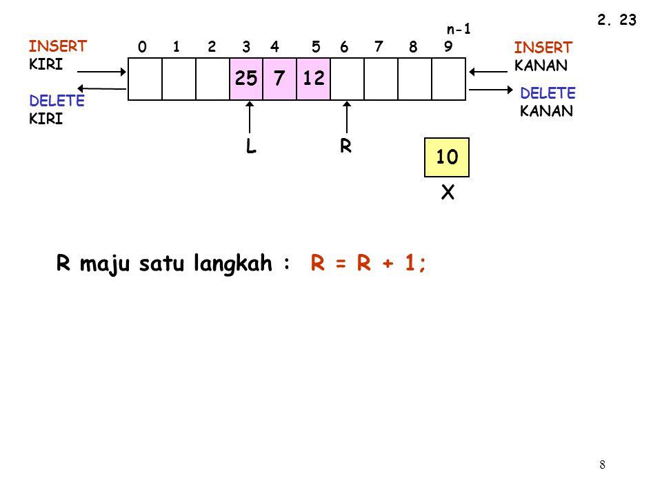 R maju satu langkah : R = R + 1;