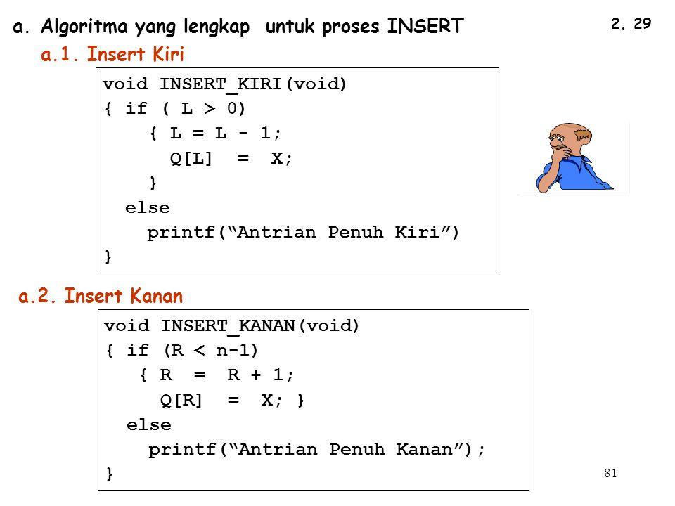 Algoritma yang lengkap untuk proses INSERT