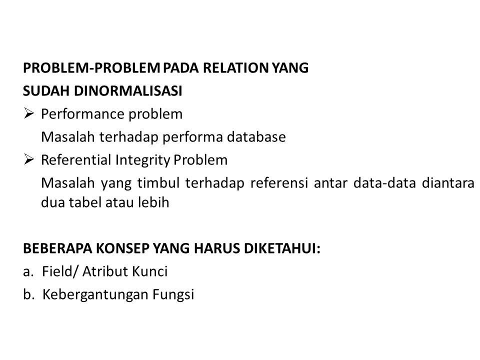 PROBLEM-PROBLEM PADA RELATION YANG