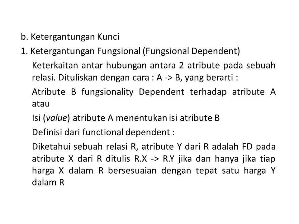 b. Ketergantungan Kunci 1