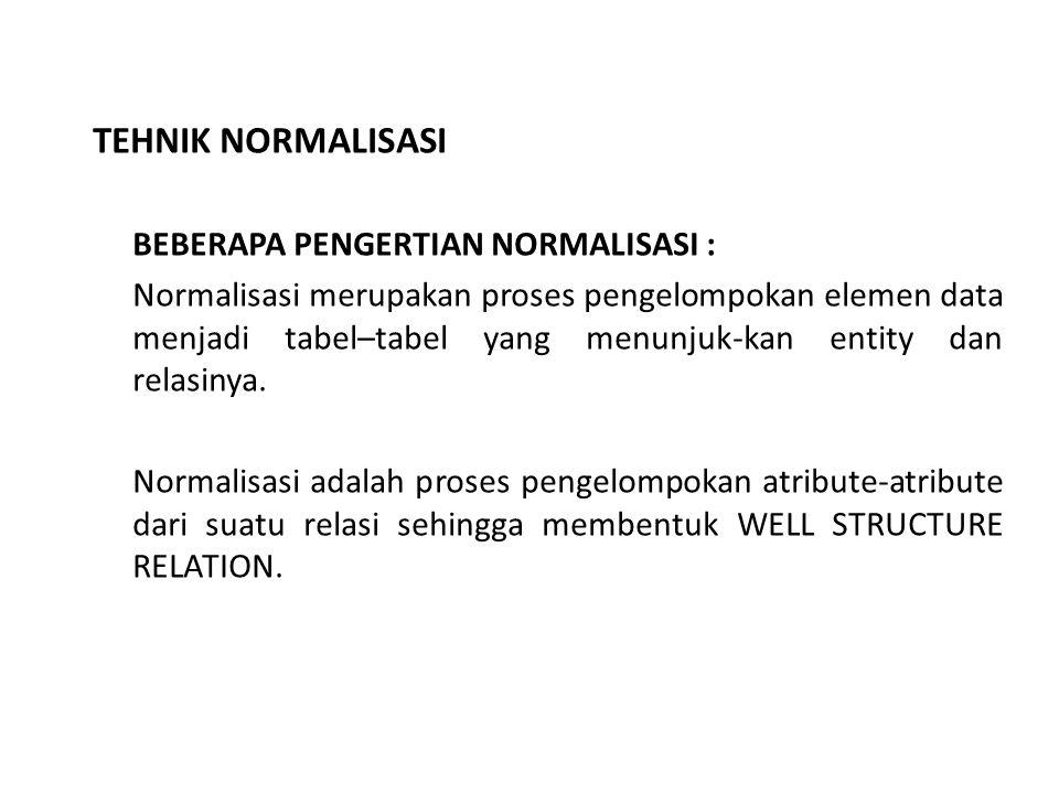 TEHNIK NORMALISASI BEBERAPA PENGERTIAN NORMALISASI :