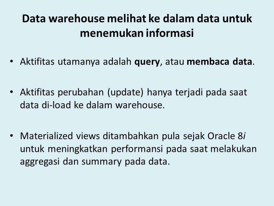 Data warehouse melihat ke dalam data untuk menemukan informasi