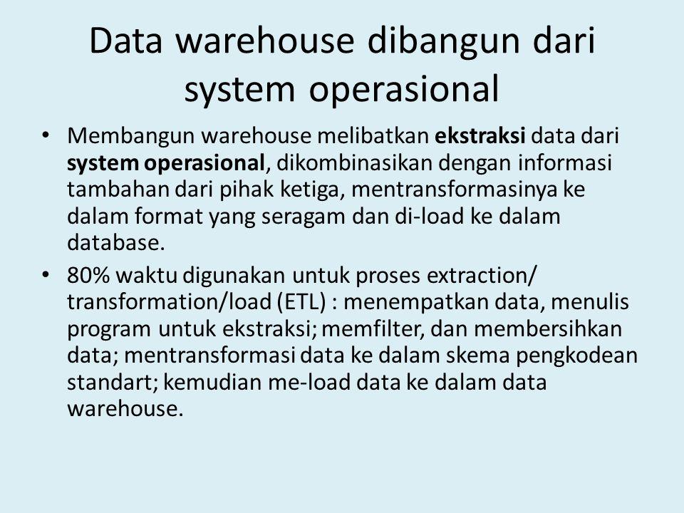 Data warehouse dibangun dari system operasional