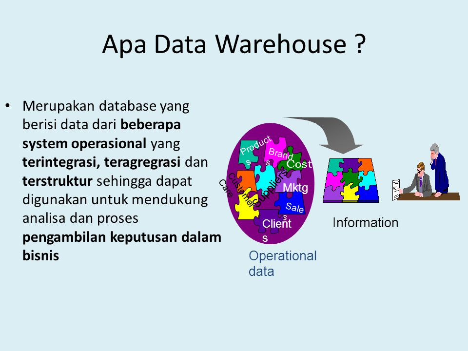 Apa Data Warehouse