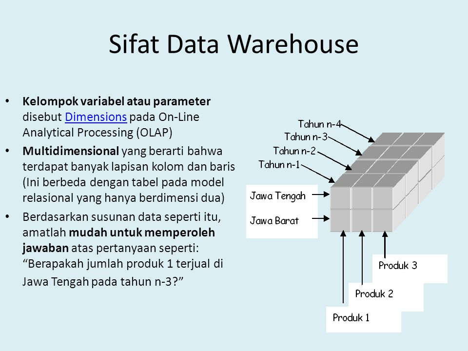 Sifat Data Warehouse Kelompok variabel atau parameter disebut Dimensions pada On-Line Analytical Processing (OLAP)