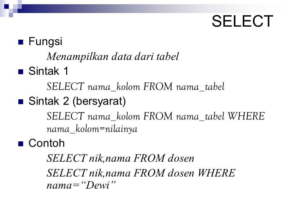 SELECT Fungsi Menampilkan data dari tabel Sintak 1