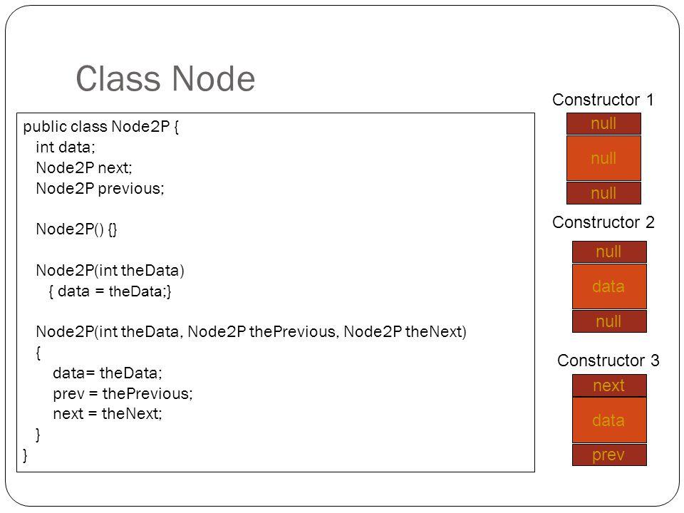 Class Node Constructor 1 public class Node2P { null int data;