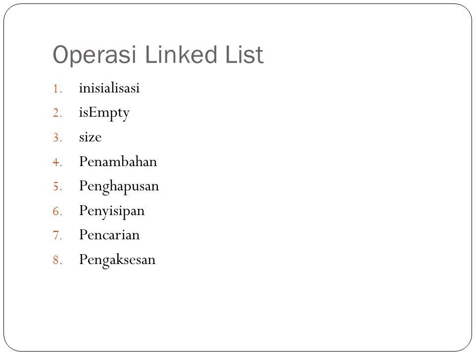 Operasi Linked List inisialisasi isEmpty size Penambahan Penghapusan