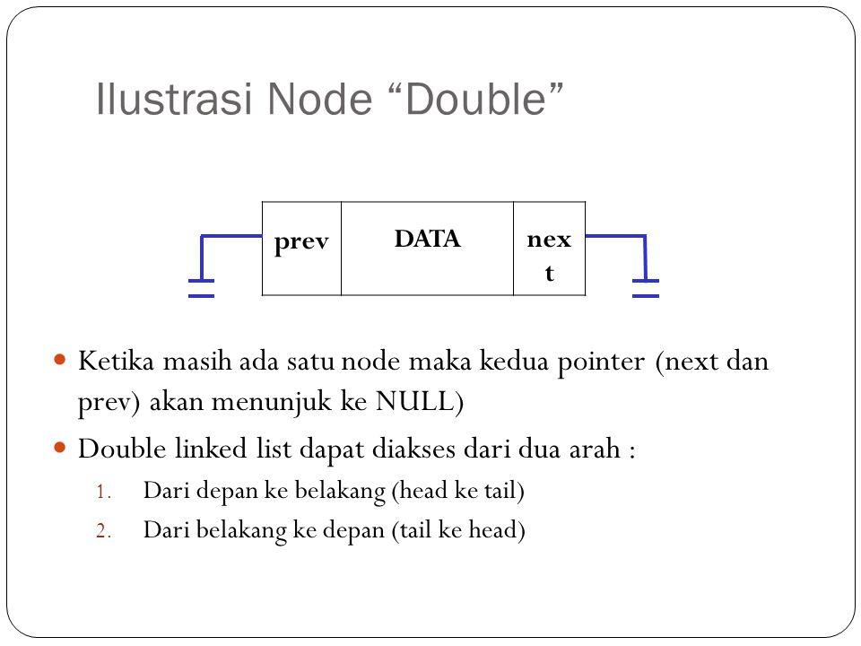 Ilustrasi Node Double