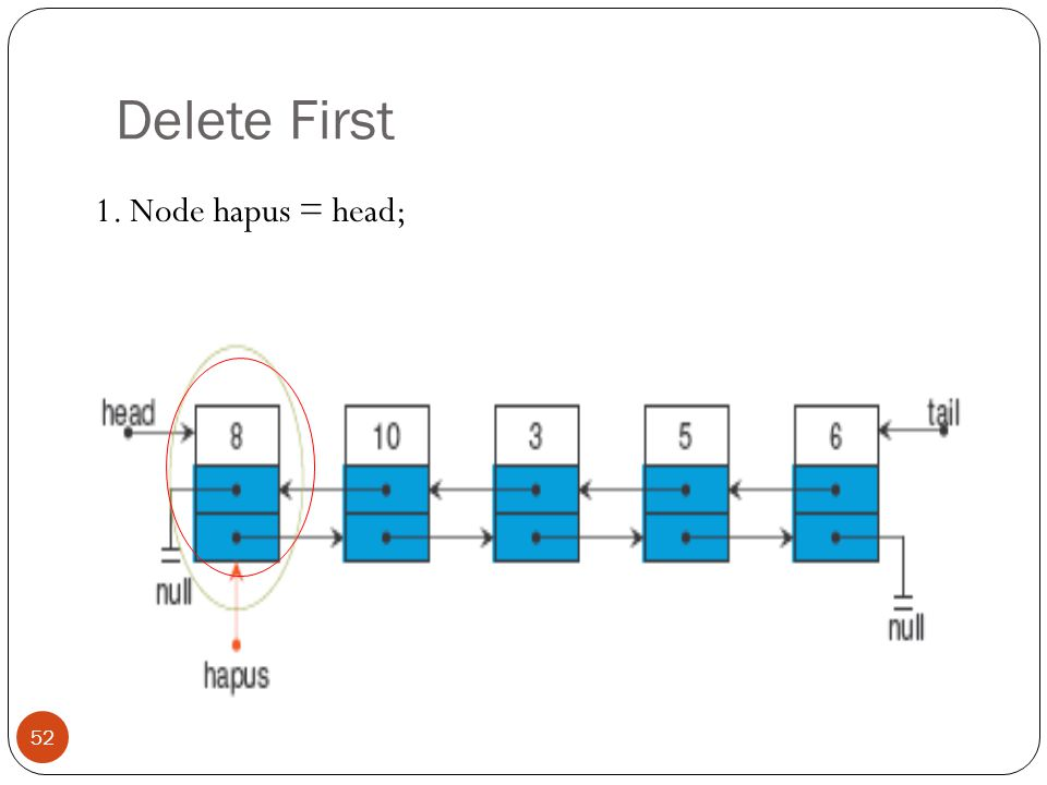 Delete First 1. Node hapus = head;