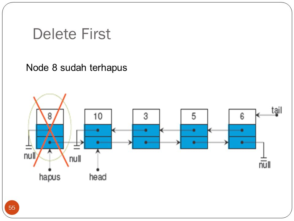 Delete First Node 8 sudah terhapus