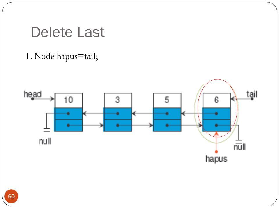 Delete Last 1. Node hapus=tail;