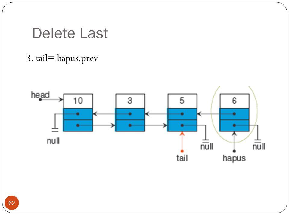Delete Last 3. tail= hapus.prev