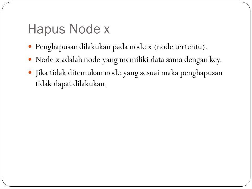 Hapus Node x Penghapusan dilakukan pada node x (node tertentu).
