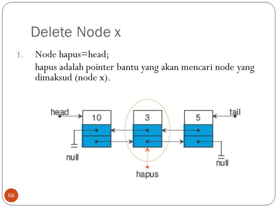 Delete Node x Node hapus=head;