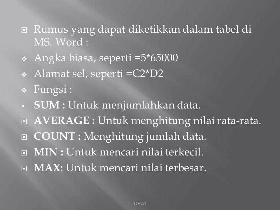 Rumus yang dapat diketikkan dalam tabel di MS. Word :