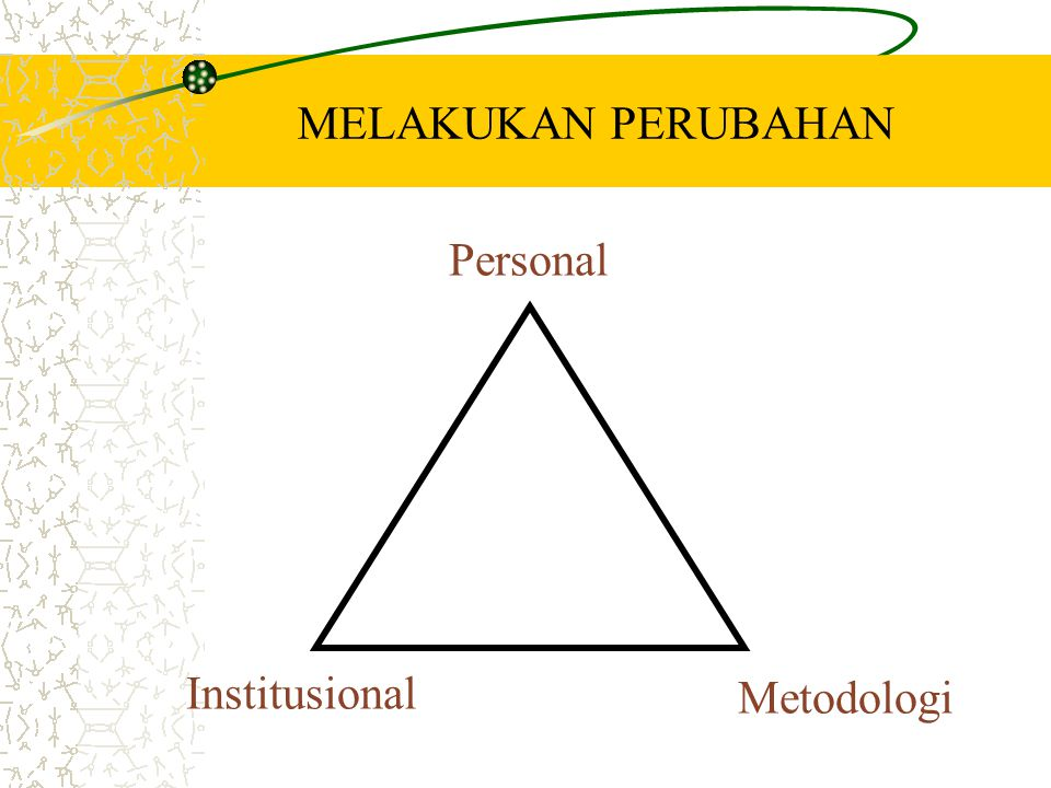 MELAKUKAN PERUBAHAN Personal Institusional Metodologi