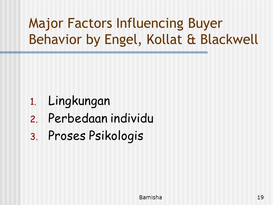 Major Factors Influencing Buyer Behavior by Engel, Kollat & Blackwell