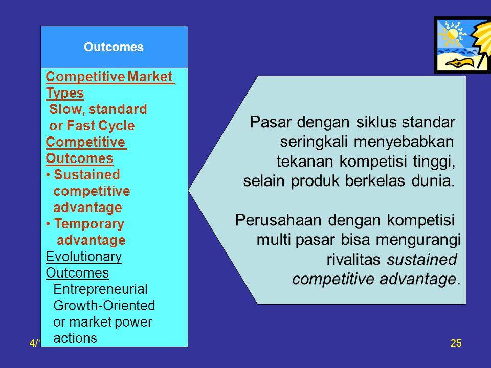 Pasar dengan siklus standar seringkali menyebabkan