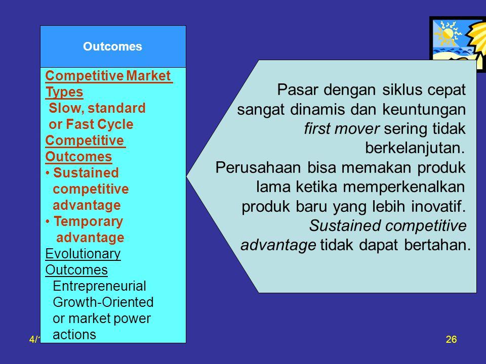 Pasar dengan siklus cepat sangat dinamis dan keuntungan