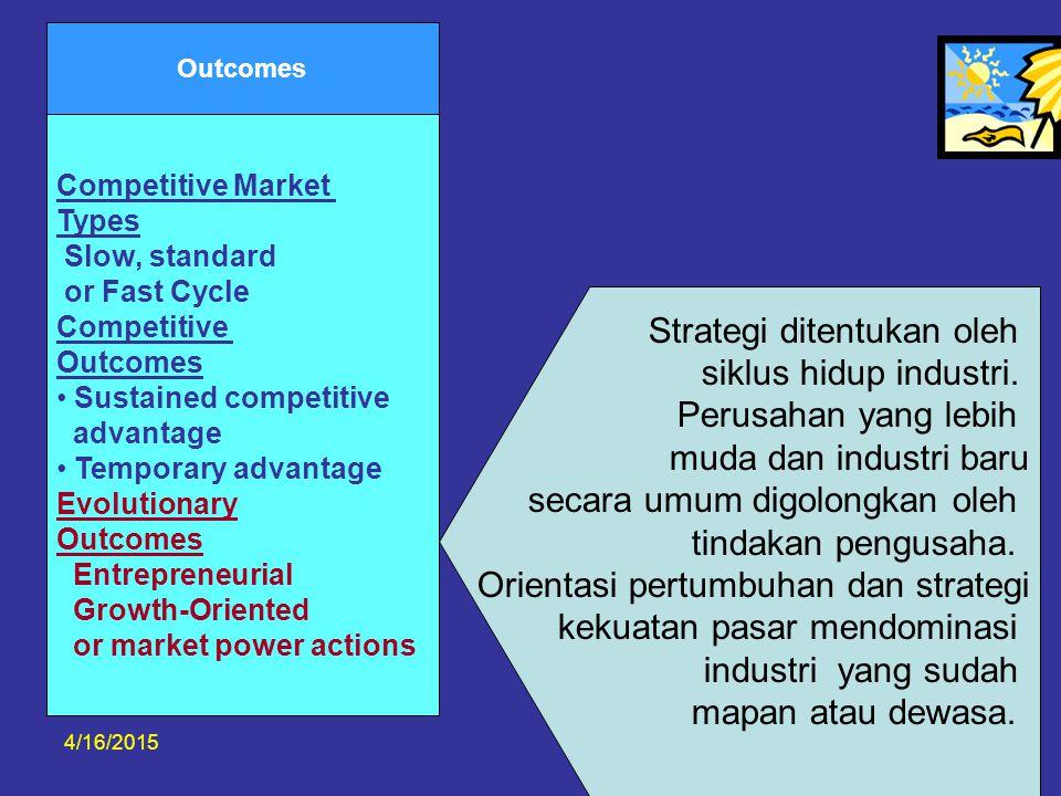 Strategi ditentukan oleh siklus hidup industri. Perusahan yang lebih
