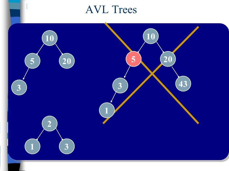 AVL Trees 10 5 3 20 1 43 10 5 3 20 5 2 1 3
