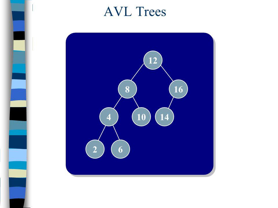 AVL Trees 12 8 16 4 10 14 2 6