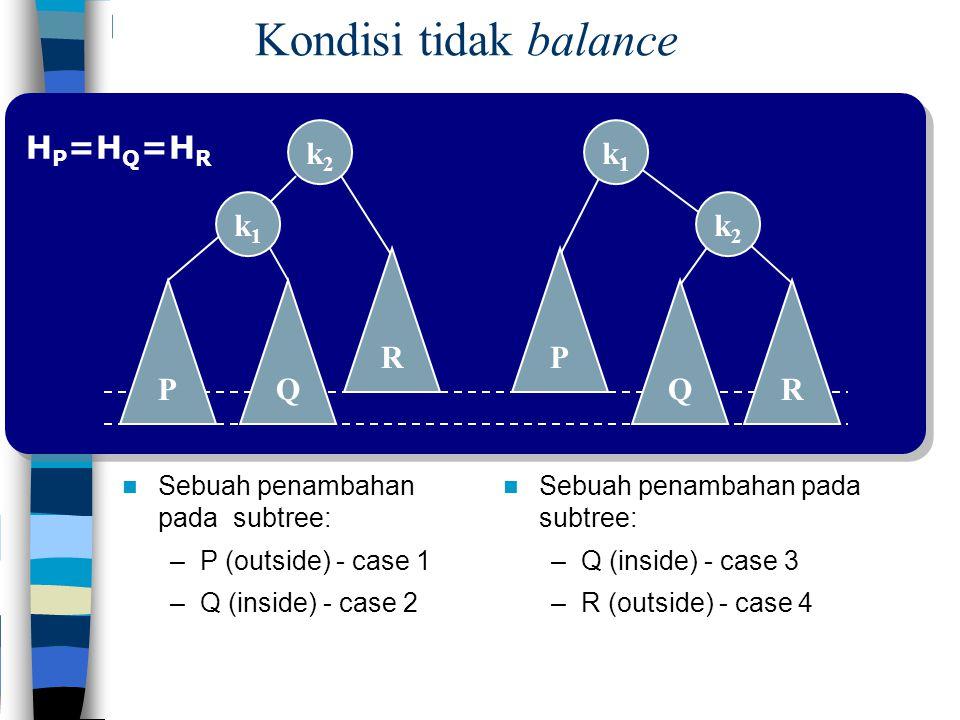 Kondisi tidak balance HP=HQ=HR k2 k1 k1 k2 R P P Q Q R