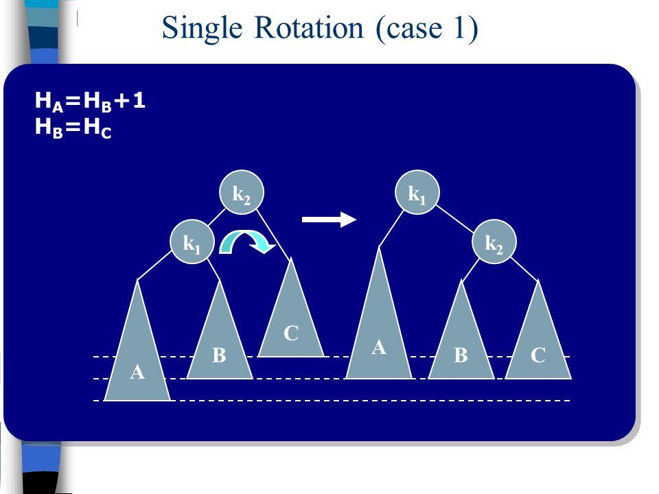 Single Rotation (case 1)