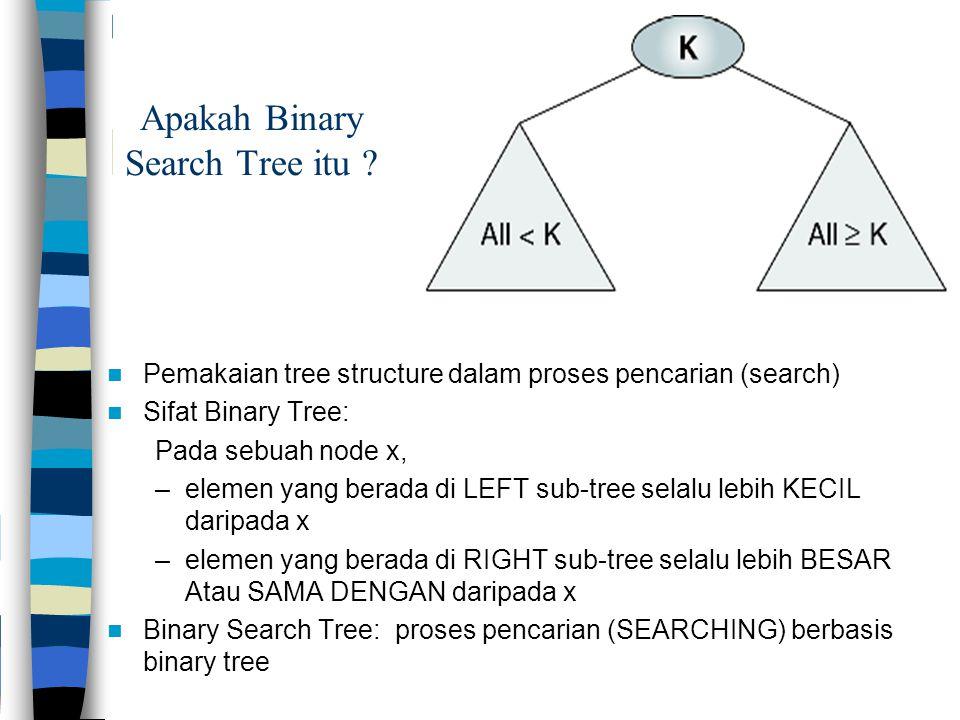 Apakah Binary Search Tree itu