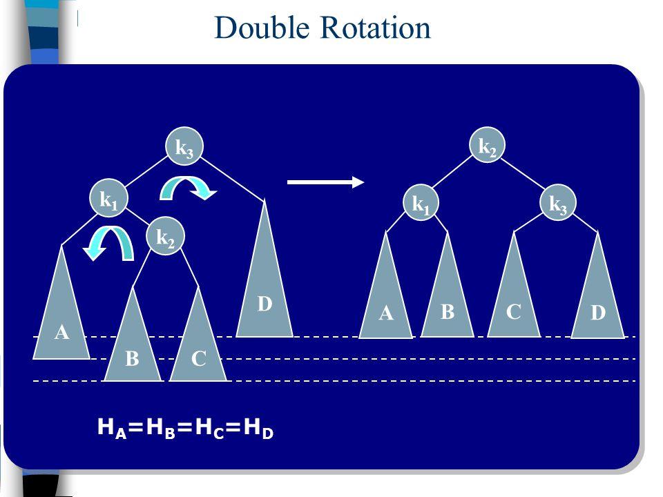 Double Rotation k3 k2 k1 k1 k3 D k2 A B C D A B C HA=HB=HC=HD
