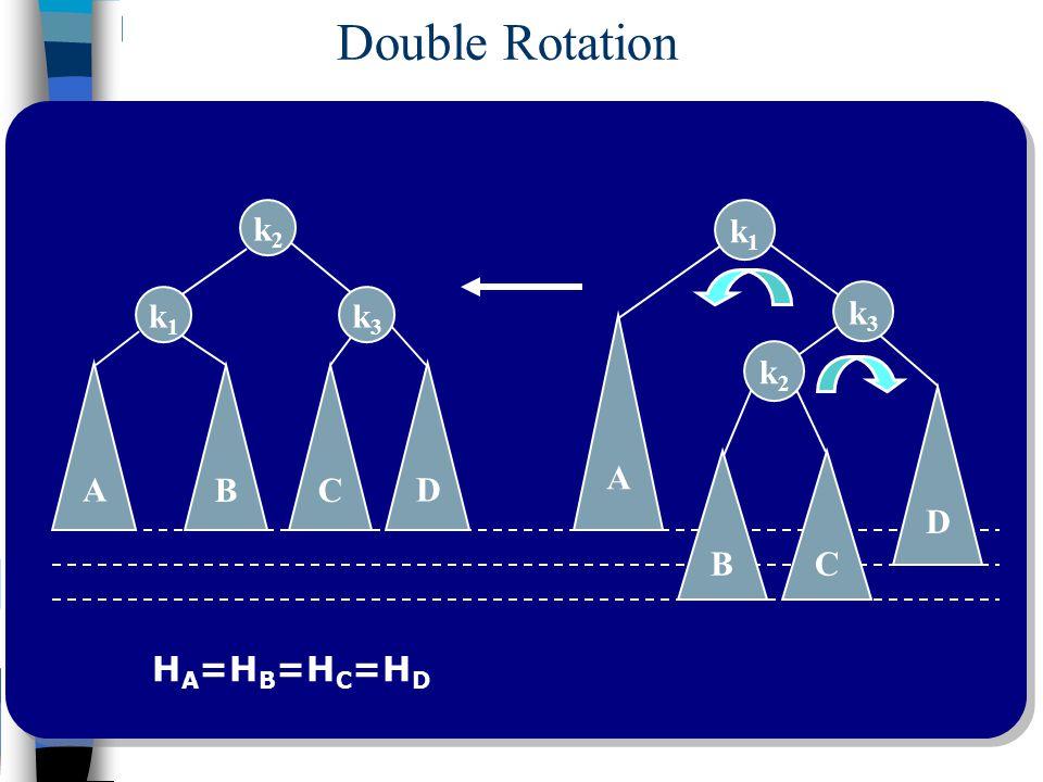 Double Rotation k2 k1 k1 k3 k3 A k2 A B C D D B C HA=HB=HC=HD