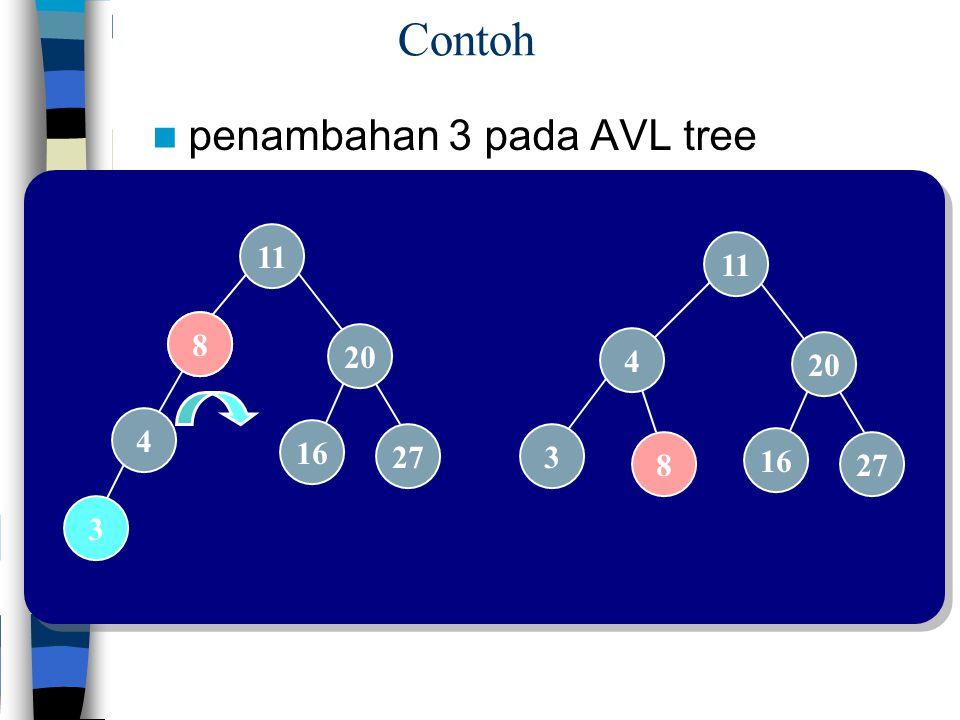 Contoh penambahan 3 pada AVL tree 11 8 20 4 16 27 8 11 4 20 3 16 27 8