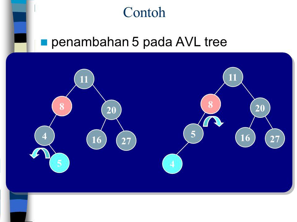 Contoh penambahan 5 pada AVL tree 4 11 8 20 5 16 27 11 8 20 4 16 27 8