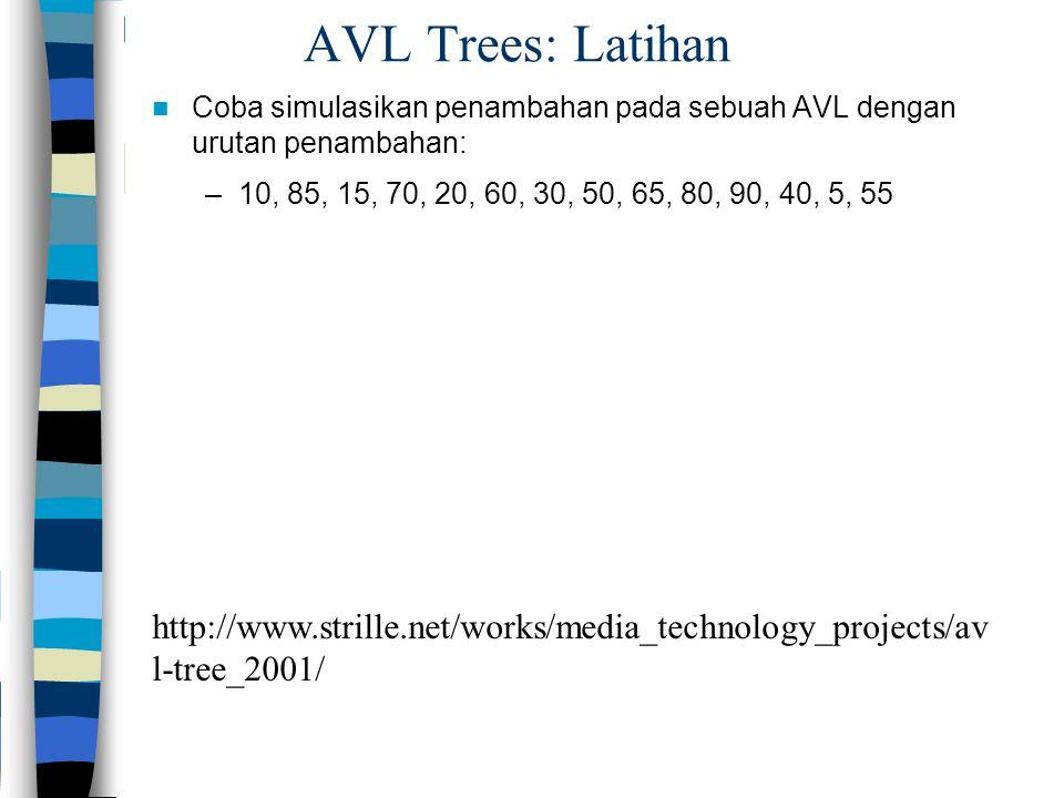 AVL Trees: Latihan Coba simulasikan penambahan pada sebuah AVL dengan urutan penambahan: 10, 85, 15, 70, 20, 60, 30, 50, 65, 80, 90, 40, 5, 55.