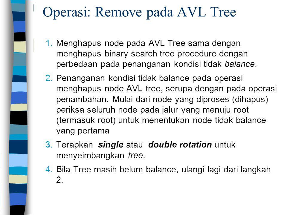 Operasi: Remove pada AVL Tree